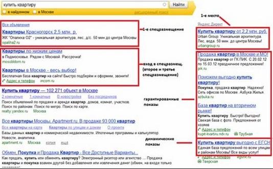 Яндекс директ 1 ое место требования к рекламным материалам яндекс директ медицина